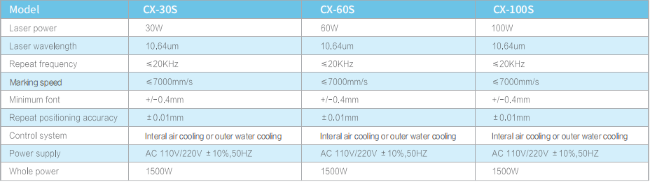 CX-100SCO2 LASER MARKING MACHINE  WITH RF METAL TUBE