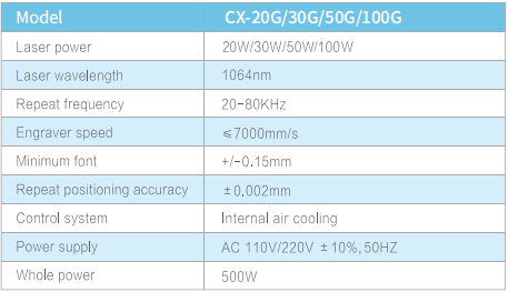 CX-50G光纤打标机
